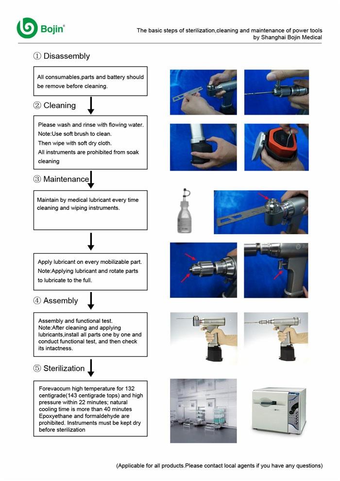 BJ1402 Bone drill(System 1400)
